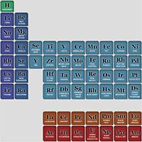 Eurodance periodic classification table the eurodance encyclopaedia urtaz Gallery